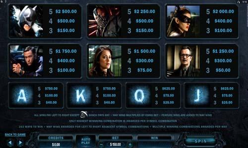 Online slot machines he-dark-knight-rises-slot-paytable